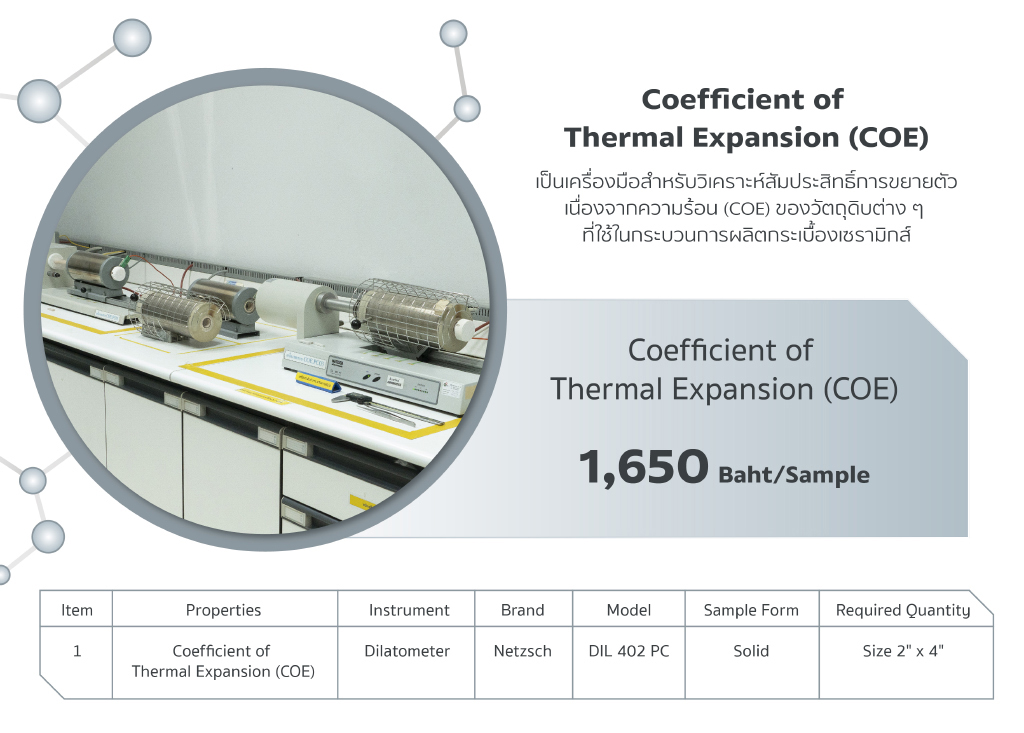 Coefficient of Thermal Expansion (COE)